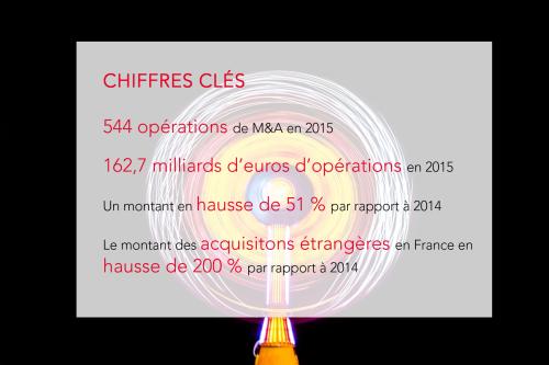 chiffres-cles-fusions-acquisitions